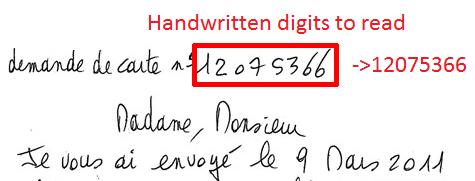 HandwrittenDigits